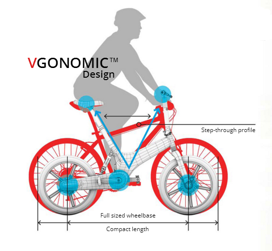 The Gocycle is Designed to fit you